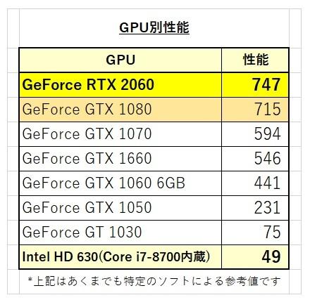 これ良いです!水冷/Corei7 9700F/RTX2060 OC/M2:NVMeSSD512GB/メモリ16GB/ブルーレイ/Z390MB/600W/Office365/サイバーリンクメディア15入_画像3