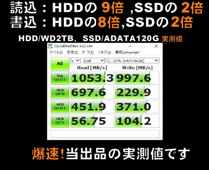 これ良いです!水冷/Corei7 9700F/RTX2060 OC/M2:NVMeSSD512GB/メモリ16GB/ブルーレイ/Z390MB/600W/Office365/サイバーリンクメディア15入_画像2