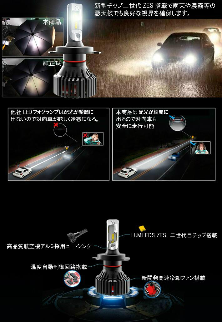 最強発光伝説16000LM LEDフォグランプ セット 爆光【 ライフ JC1.2 H22.11~H26.04 H8/H11/H16 】車種別設定 6500k_画像5