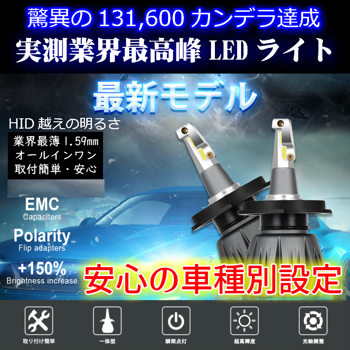 LEDフォグランプ 最高峰 驚異の131,600カンデラ【 ジューク F15 H22.06~H26.06 H8/H11/H16 】安心の車種別設定_画像1
