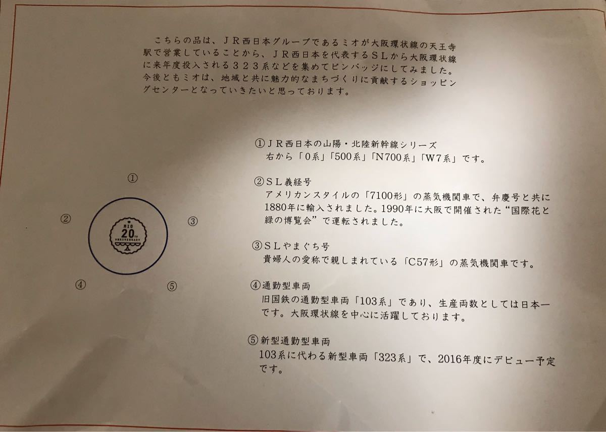 JR 新幹線 SL 103系 323系 ピンバッチと額縁セット 記念品