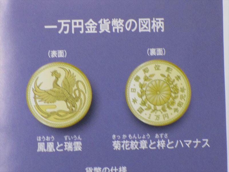 同一万円金貨の(表・裏)