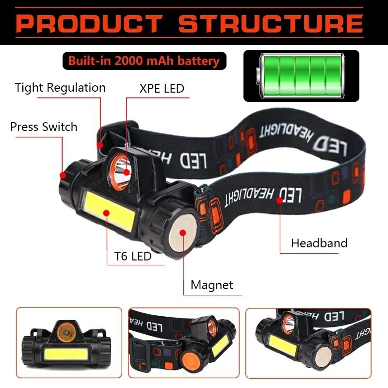 【送料無料】LEDヘッドライト 超強力 LED ライト 懐中電灯 防犯 防災 アウトドア ウオーキング 携帯ライト LEDハンディライト _画像3