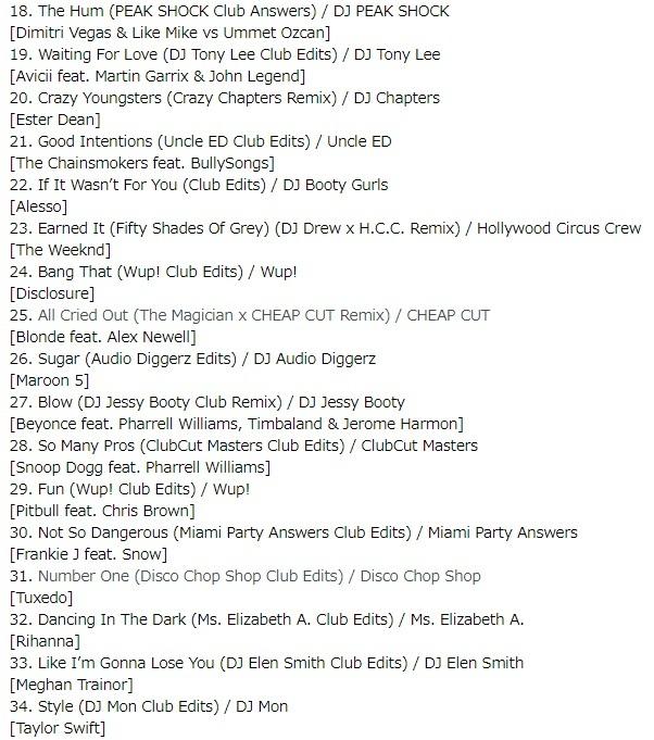 1-14C14 【未開封CD】 THE GREATEST HITS 2015 - AV8 OFFICIAL BEST MIX 1st HALF - / DJ OGGY (2CD)
