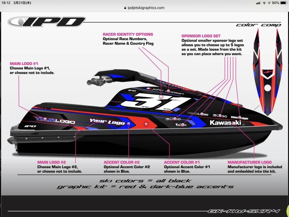 「Kawasaki SXR 1500 IPD ステッカーキット」の画像1