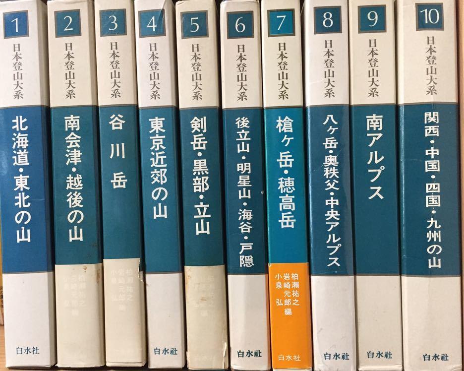 日本登山大系_画像1