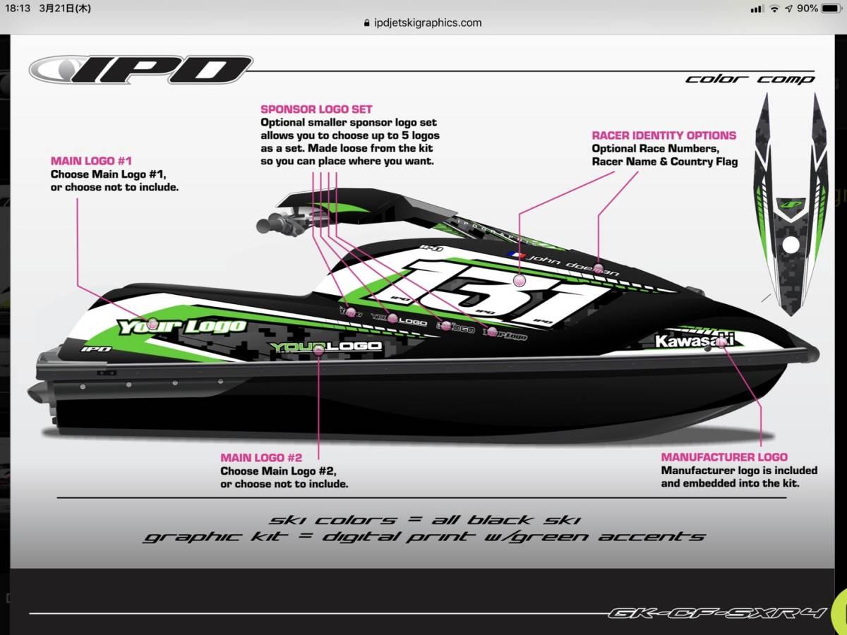 「Kawasaki SXR 1500 IPD ステッカーキット。」の画像2