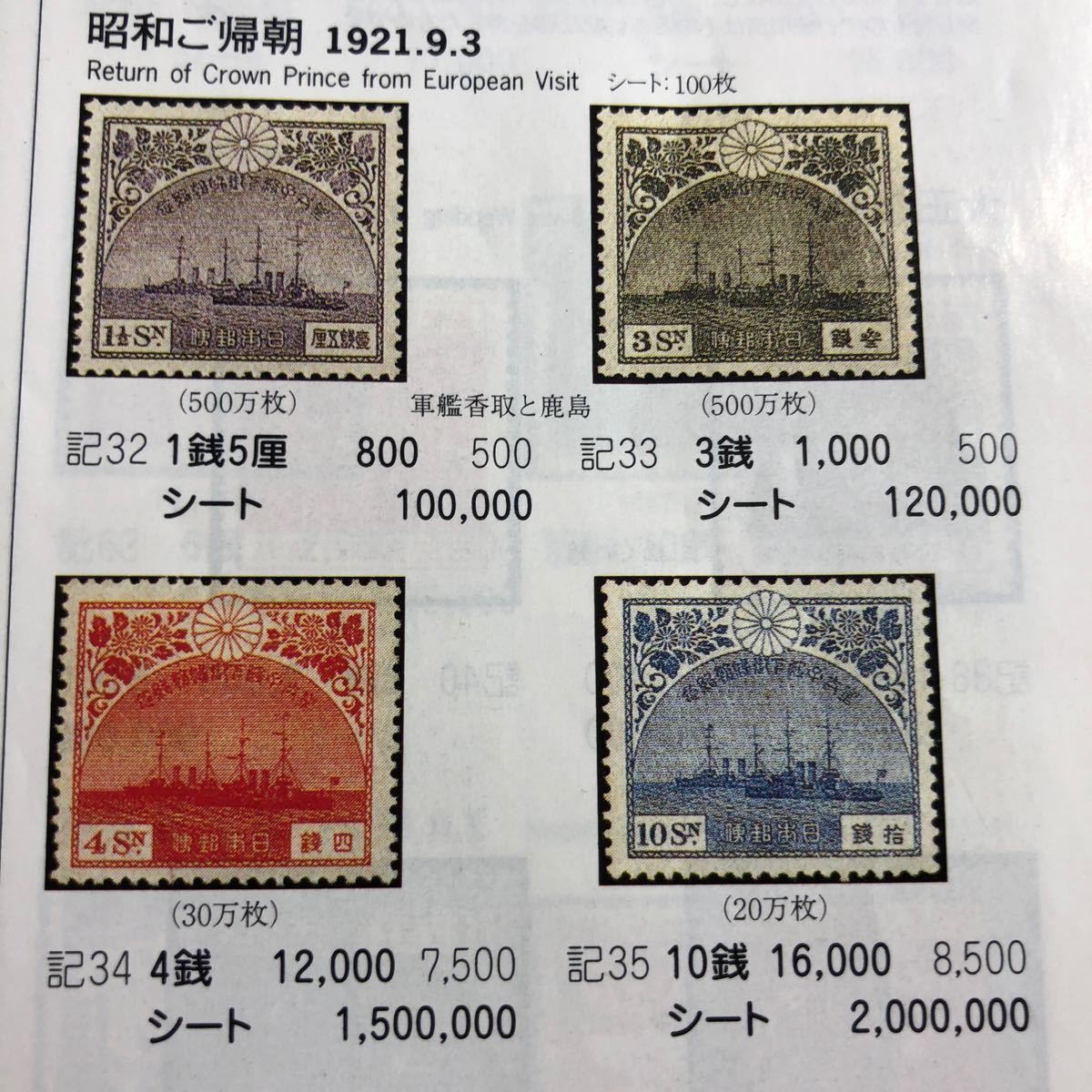 カタログ価格29,800円のプレミア切手!東宮御帰朝記念切手4種 裏糊ツヤピカ!