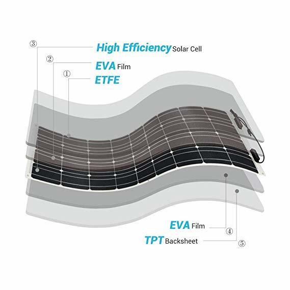 高効率な単結晶200Wソーラーパネル!フレキシブルタイプ!太陽光発電 エコ 節約 12V蓄電に!薄型軽量で曲面設置が可能!本州法人送料無料!_画像7
