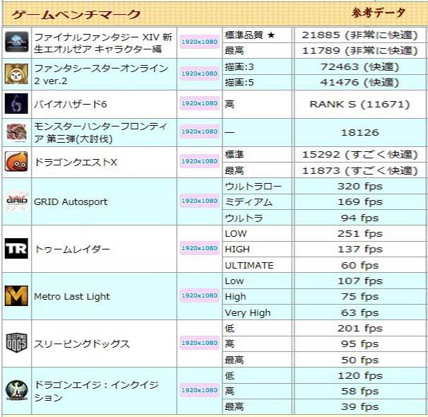 ◆ 自作ゲームPC/Win10/Corei7-6700K/新品SSD 1TB/ HDD 3TB / M16GB /Office2019/R9-270グラボ/BD/WiFi/Bluetooth搭載 ◆_画像7