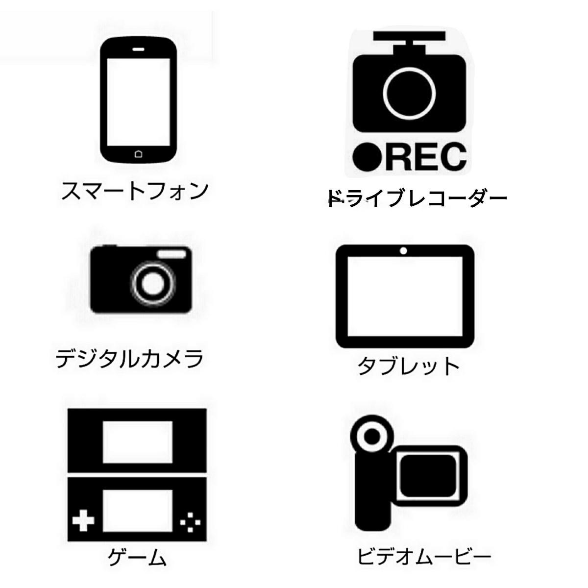 microSDHC32GBメモリーカード(HI-DISC)HDMCSDH32GCL10UIJP3【1円スタート出品・新品・送料無料】_画像4