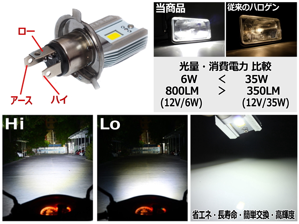 COB H4バルブ バイク用 LEDヘッドライト Hi/Lo切替 12W COB面発光 フォグランプ BA20D型 DC8V-80V 800lm ホワイト オートバイ用 汎用_画像3
