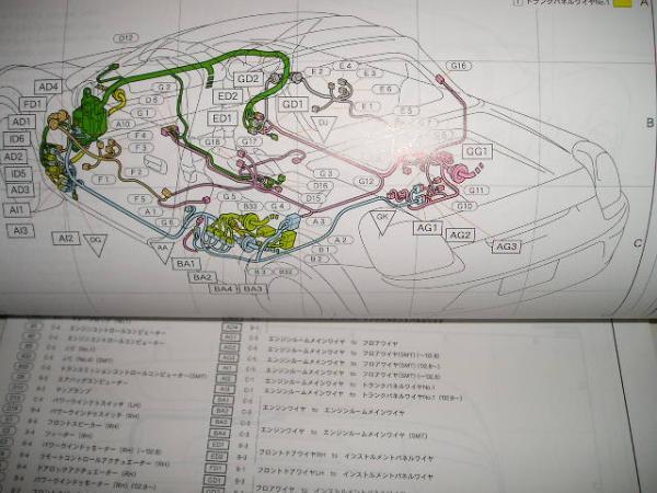 送料無料代引可即決《ZZW30トヨタMR-S純正2002年電気配線図集 入手以来、ページを開いたことすら皆無の「新品」コネクタ回路図限定品絶版品_画像2