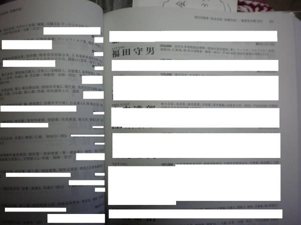 2015年藝術家年鑑福田守男