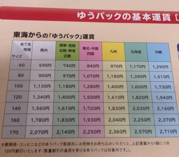 【レンタル落ち】きまぐれオレンジ・ロード_画像3