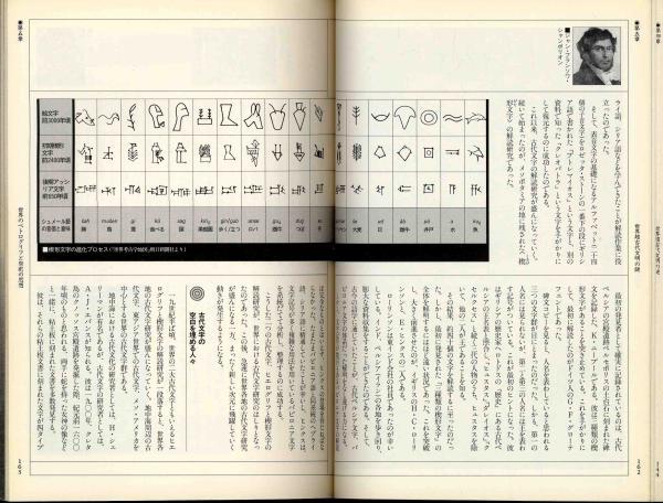 【a8538】世界超古代文明の謎/南山 宏ほか_画像3