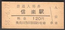 三セク化(信楽線)信楽駅120円