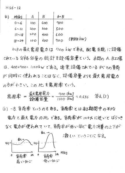 高橋直也塾 電験三種法規 H25~H28_画像1