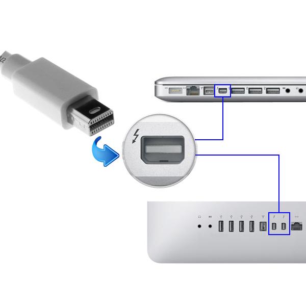 【E0006】Thunderbolt★Mini DisplayPort to VGA 変換 アダプタ★_画像3