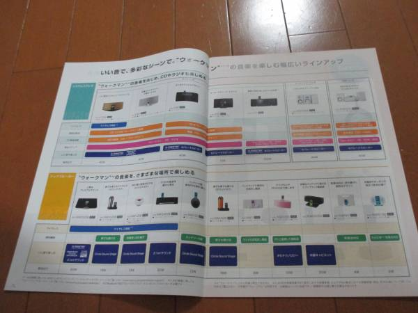 B8583カタログ*ソニー*システムステレオ2012.6発行27P_画像2