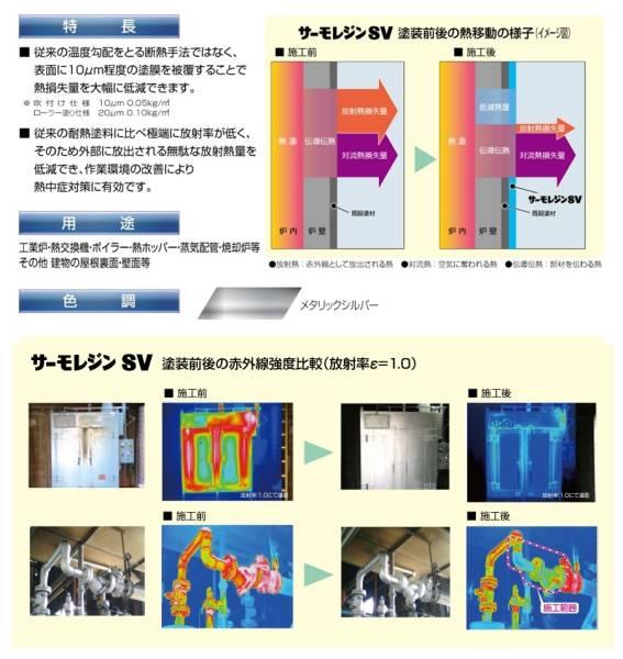 省エネ 低放射遮熱塗料「サーモレジン SV600 スプレー」300ml_画像3