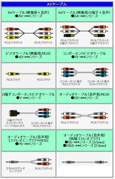 3.5mmモノラルケーブル(オス⇔オス)/OFC/金メッキ/0.5m(3C-35MM-05)_画像3