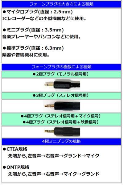 3.5mmモノラルケーブル(オス⇔オス)/OFC/金メッキ/0.5m(3C-35MM-05)_画像2