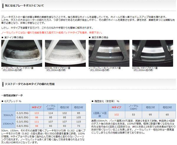 フロント ブレーキパッド M ストリート用 ダスト超低減 CELICA セリカ ST185 ST185H (GT-FOUR) ディクセル/DEXCEL M-311144_画像3