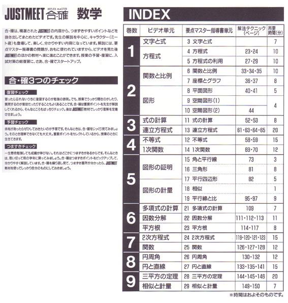 中央出版/高校入試合格システム 合・確【数学】/管YPO