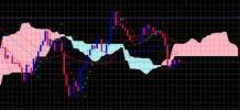 FX バイナリーオプション シグナル ツール ソフト 平均勝率85%超