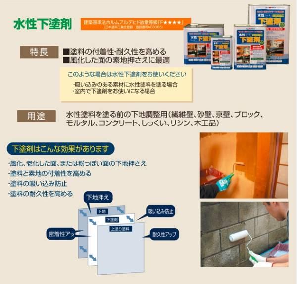 送料込み アトムハウスペイント 水性下塗剤エコ 0.7L_画像2