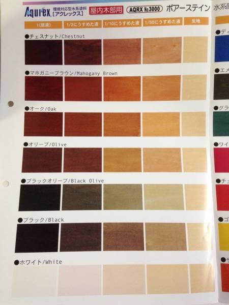水系顔料着色剤「ポアーステイン オリーブ 0.9L」屋内木工用_画像2