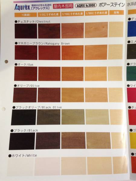水系顔料着色剤「ポアーステイン チェリーレッド 0.9L」屋内木工_画像2