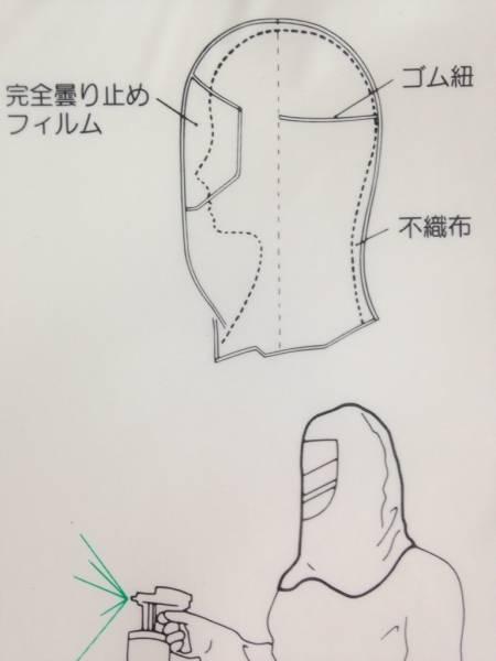 粉じん防護用「スッポリマスク」10枚入り1パック _画像3