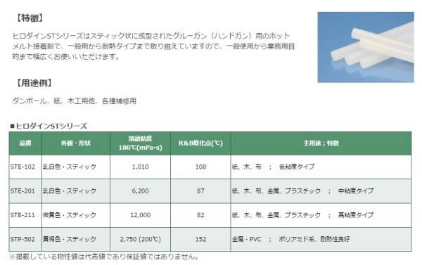 ホットメルト接着剤「ヒロダイン STE-211」1㎏ ヤスハラケミカル_画像2
