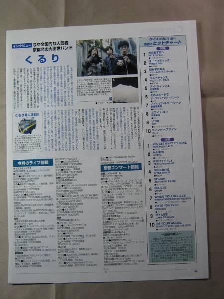 '94【京都発の大出世バンド】くるり ♯