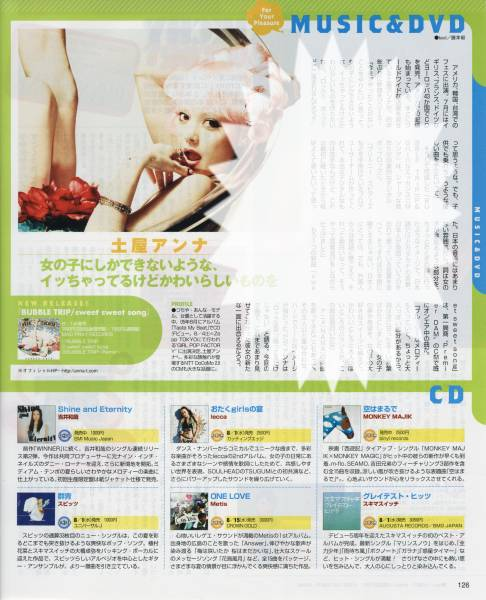 ◇TV LIFE 2007.8.17号 切り抜き 土屋アンナ BONNIE PINK