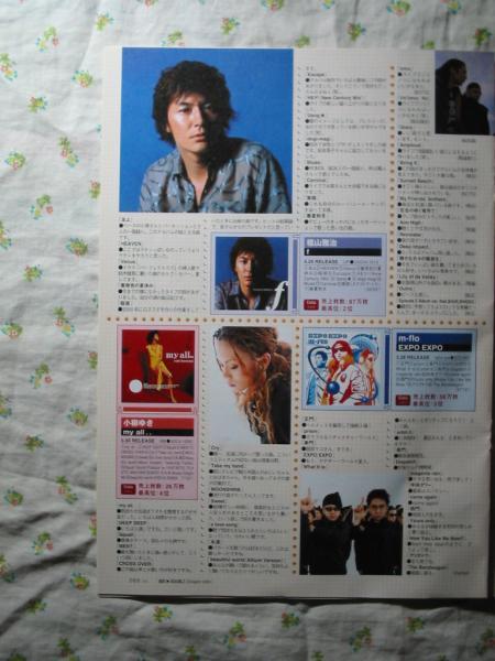 '02 曲解説【f 福山雅治/Love Notes ゴスペラーズ/松たか子】♯