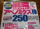 ☆日本一☆ わかりやすいアベノミクス株 250銘柄 株式投資/金運