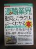 (●^o^●)★最新運送業界の動向とカラクリがよくわかる本★