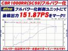 ■簡単操作■'08~CBR1000RR SC59