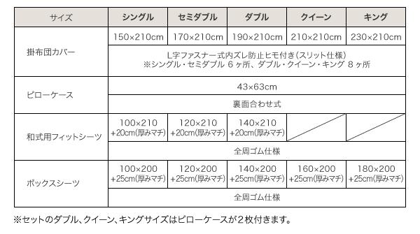 上質マイクロファイバー ベッド用 ボックスシーツ(マットレス用カバー)の単品 クイーン サイズ 色-ベージュ_画像4