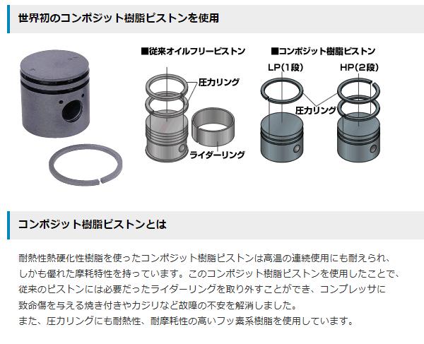 アネスト岩田 5.5kW 三相200V オイルフリー パッケージタイプ エアーコンプレッサー CFP55CF-8.5D ドライヤ付_画像2