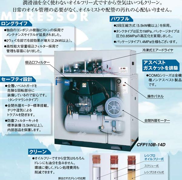アネスト岩田 5.5kW 三相200V オイルフリー パッケージタイプ エアーコンプレッサー CFP55CF-8.5D ドライヤ付_画像3