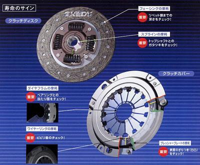 ダイハツ アトレーS220V EXEDY クラッチキット3点セット DHK014_画像3