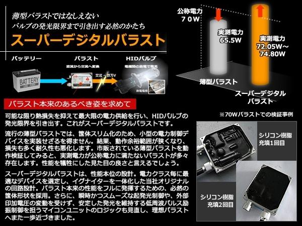 HIDキット 日本製 70W H11 6000K PIAA同等/PHILIPS 75W級の輝き_スーパーデジタルバラストの威力!!