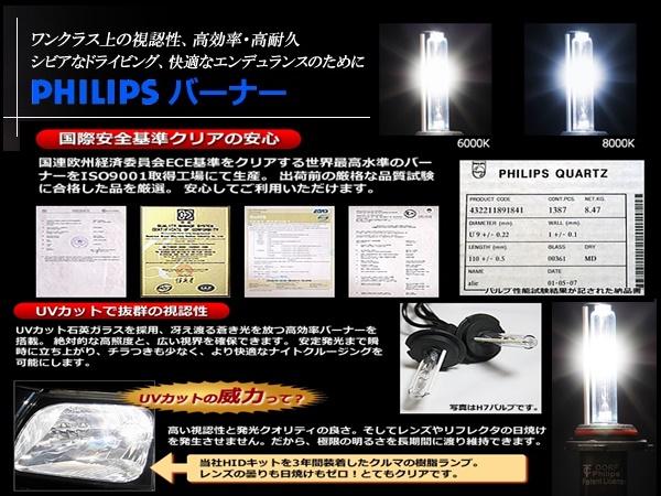 HIDキット 日本製 70W H11 6000K PIAA同等/PHILIPS 75W級の輝き_日焼けゼロのUVカットPHILIPSバルブ