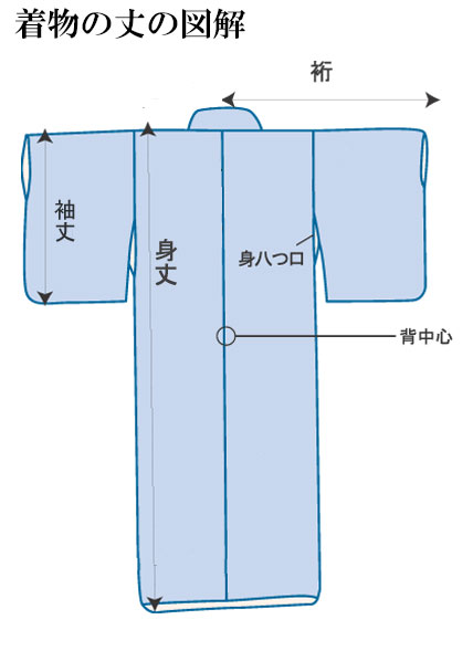着物 6点セット Club H・L 女児用 9才~10才 新品 (株)安田屋_画像7