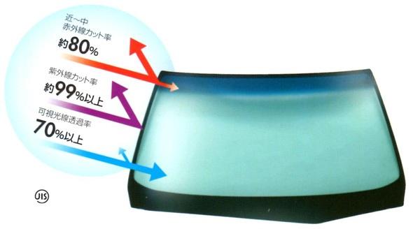 BVFY11/ファミリア【UV&IRカット付断熱フロントガラス】国産_画像2