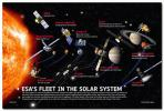 ESA 欧州宇宙機関 太陽系 ポスター 宇宙 星空 銀河 惑星